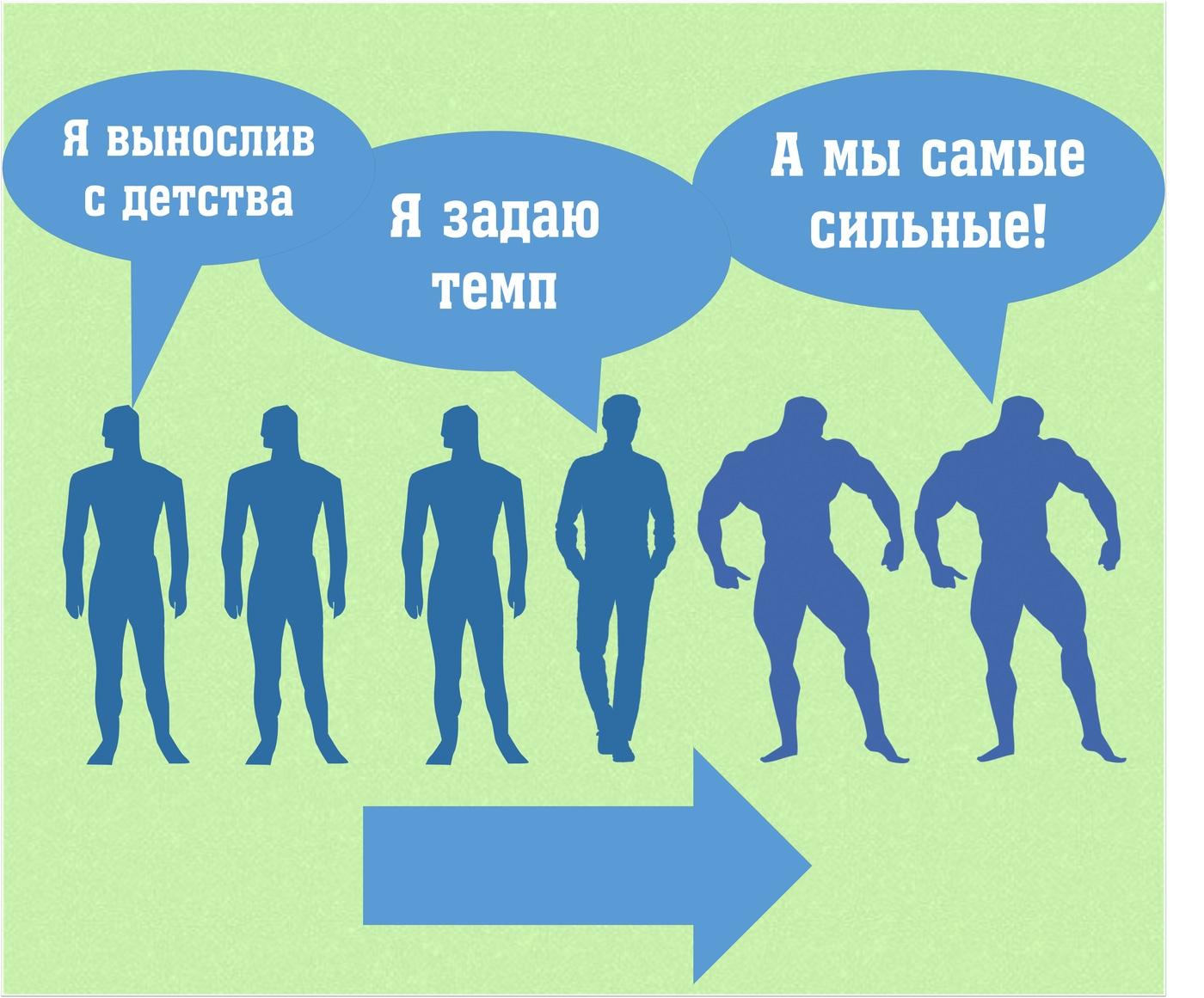 Распределение команды для перетягивания каната - Четвертая картинка