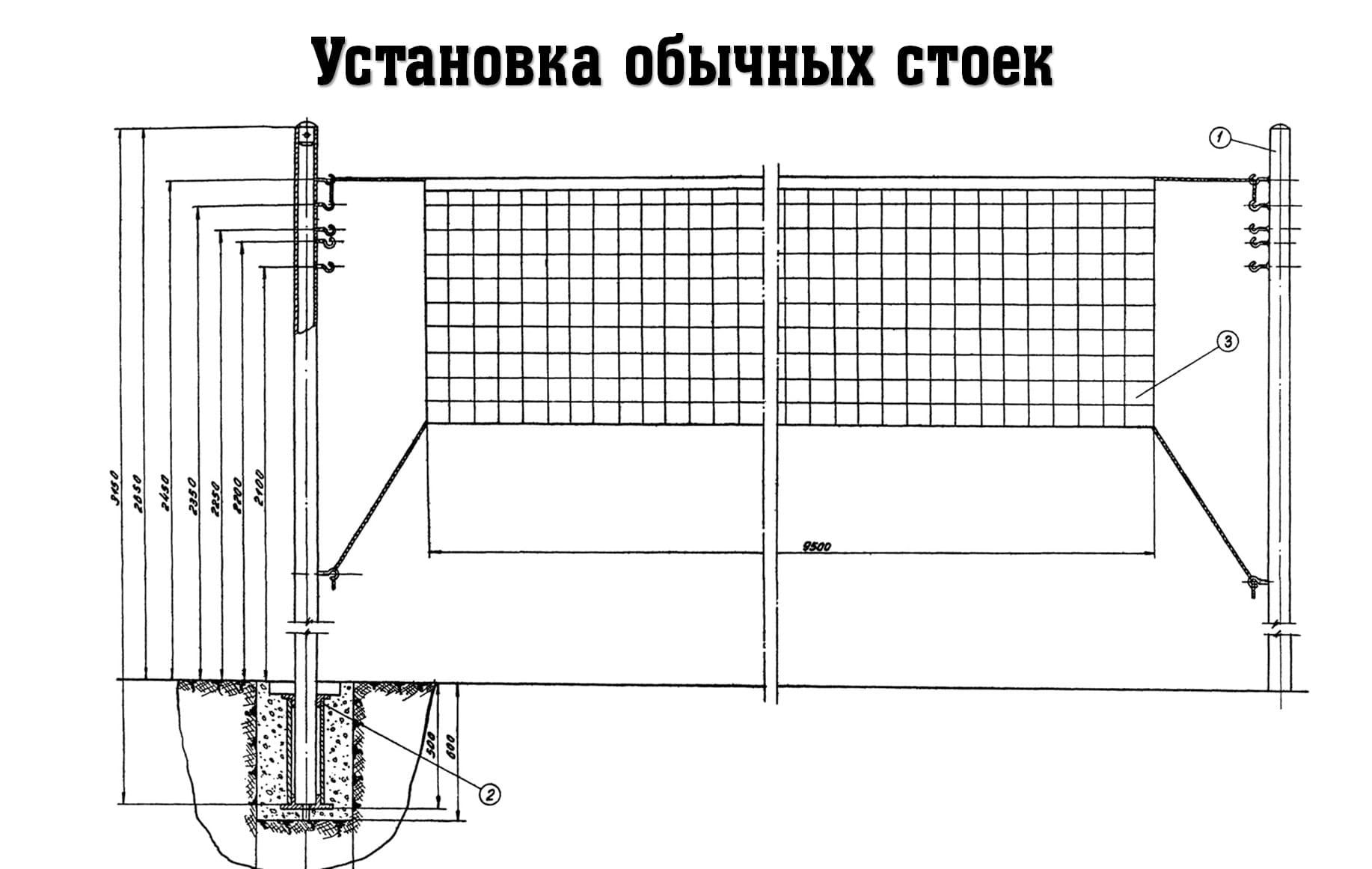 Установка обычной стойки для волейбола- бетонирование схема